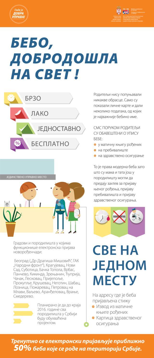 Beba-RollUP-Infographic-v02